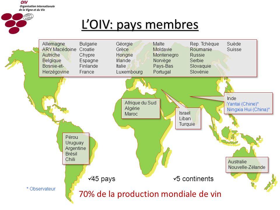 LOIV: pays membres * * Observateur Allemagne ARY Macédoine Autriche Belgique Bosnie-et- Herzégovine Bulgarie Croatie Chypre Espagne Finlande France Gé
