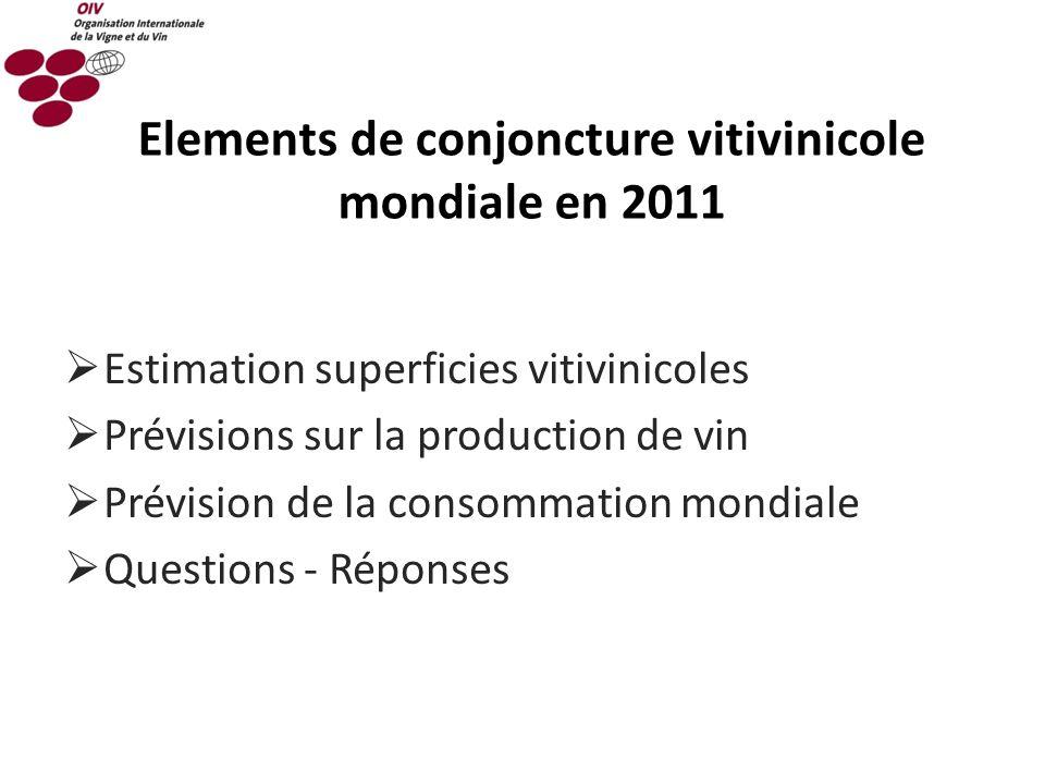 Superficies vitivinicoles 4 Recul global pourrait atteindre 60 mha (7,8 Mha): réduction du vignoble de lUE pourrait être comprise entre 50 et 55 mha (-1,4%/2010 3570 mha).