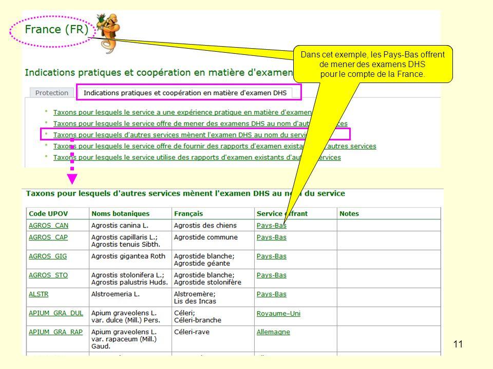 11 Dans cet exemple, les Pays-Bas offrent de mener des examens DHS pour le compte de la France.