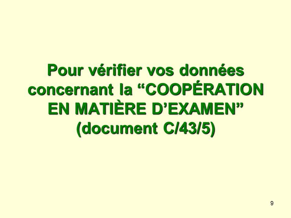 9 Pour vérifier vos données concernant la COOPÉRATION EN MATIÈRE DEXAMEN (document C/43/5)