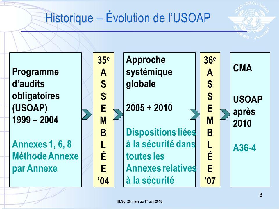 Étudier les diverses possibilités dévolution de lUSOAP après 2010, fondées sur le principe de la surveillance continue.