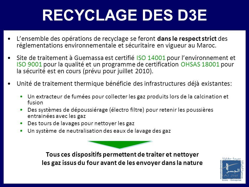 Lensemble des opérations de recyclage se feront dans le respect strict des réglementations environnementale et sécuritaire en vigueur au Maroc. Site d