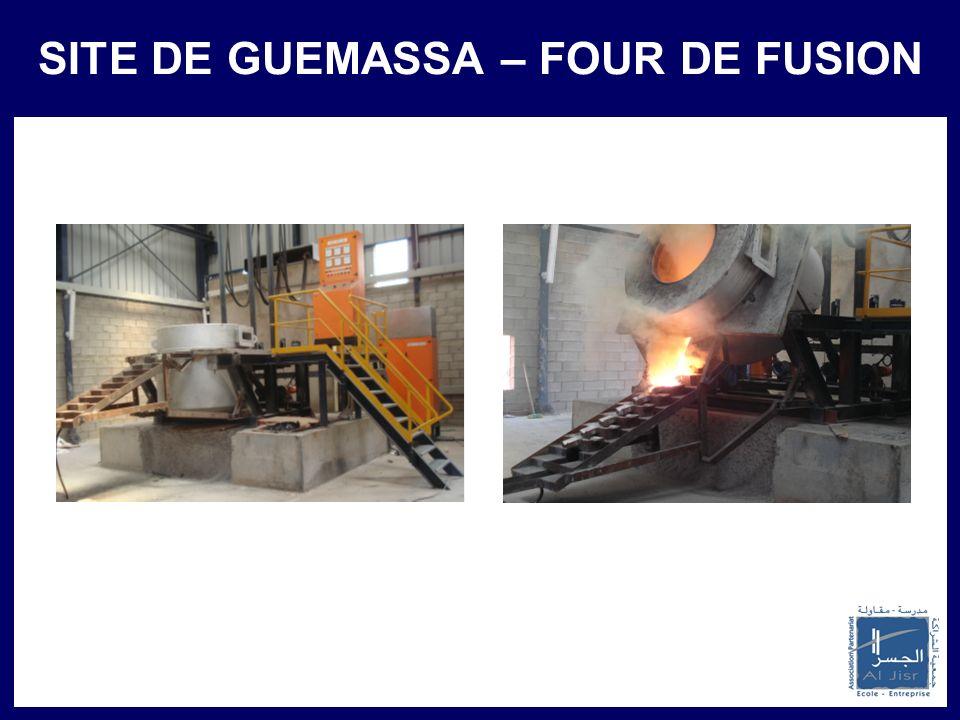 PRINCIPAUX PARTENAIRES SITE DE GUEMASSA – FOUR DE FUSION