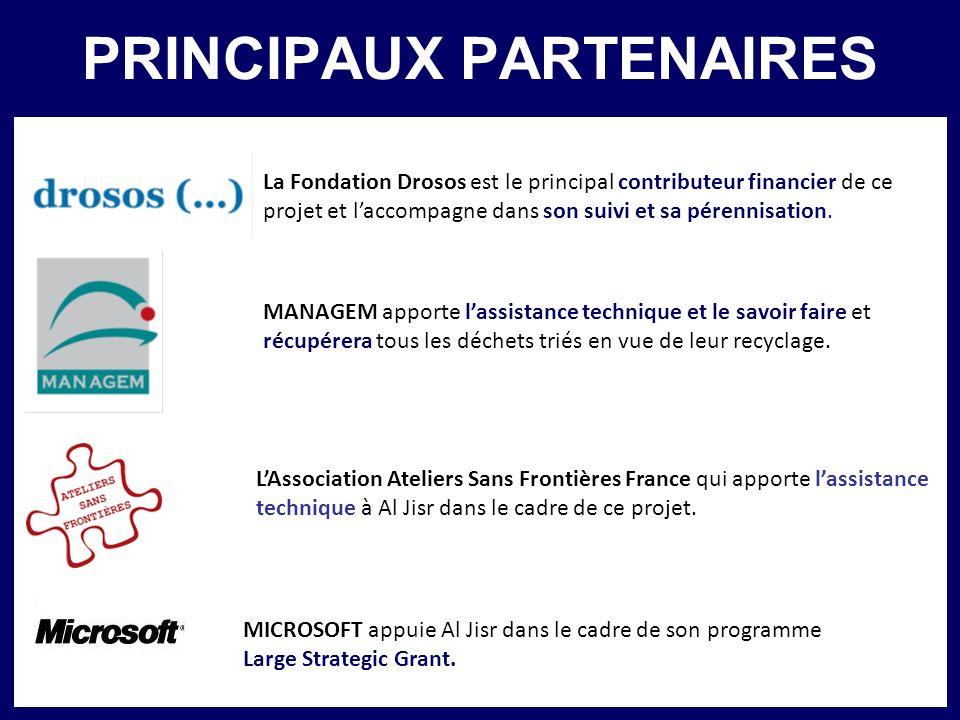 PRINCIPAUX PARTENAIRES La Fondation Drosos est le principal contributeur financier de ce projet et laccompagne dans son suivi et sa pérennisation. MAN