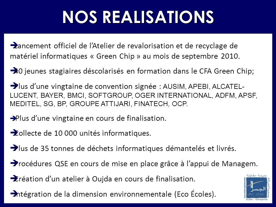 Lancement officiel de lAtelier de revalorisation et de recyclage de matériel informatiques « Green Chip » au mois de septembre 2010. 40 jeunes stagiai