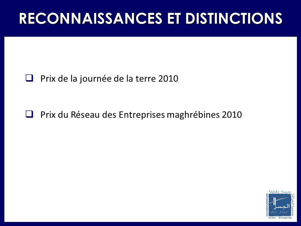 Prix de la journée de la terre 2010 Prix du Réseau des Entreprises maghrébines 2010 RECONNAISSANCES ET DISTINCTIONS