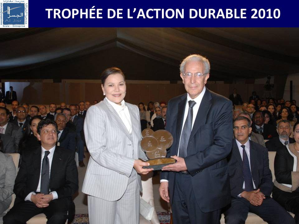 TROPHÉE DE LACTION DURABLE 2010