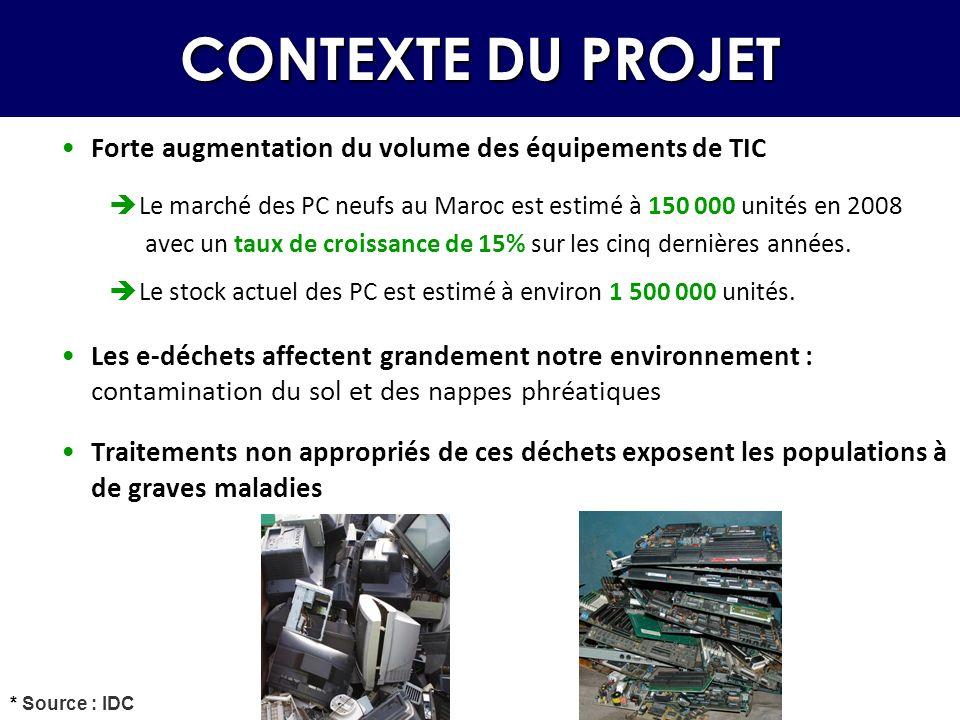 CONTEXTE DU PROJET Forte augmentation du volume des équipements de TIC Le marché des PC neufs au Maroc est estimé à 150 000 unités en 2008 avec un tau