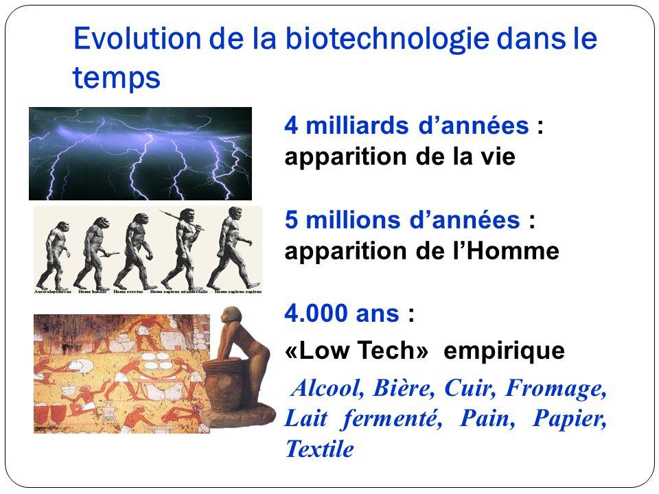 Evolution de la biotechnologie dans le temps 4 milliards dannées : apparition de la vie 5 millions dannées : apparition de lHomme 4.000 ans : «Low Tec