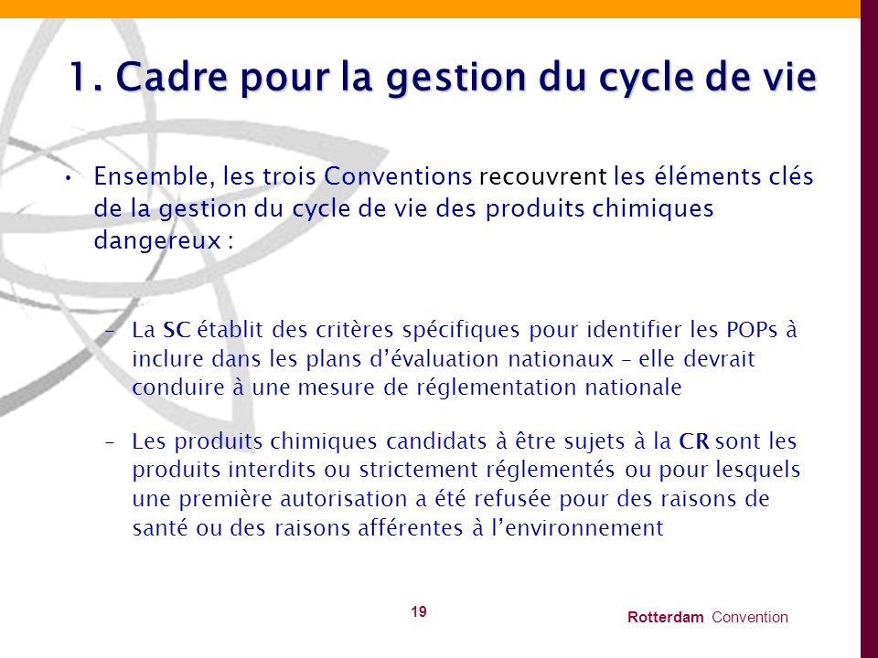 Rotterdam Convention 19 1. Cadre pour la gestion du cycle de vie Ensemble, les trois Conventions recouvrent les éléments clés de la gestion du cycle d
