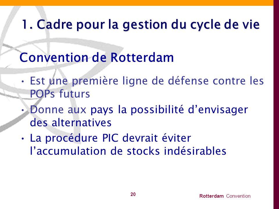 Rotterdam Convention 20 1. Cadre pour la gestion du cycle de vie Convention de Rotterdam Est une première ligne de défense contre les POPs futurs Donn