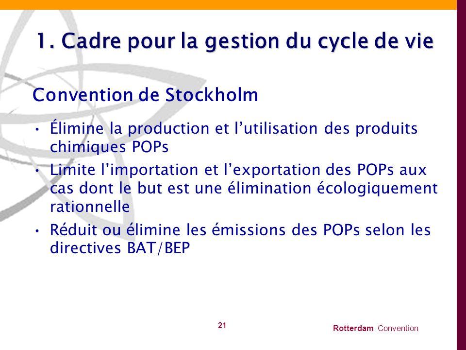 Rotterdam Convention 21 1. Cadre pour la gestion du cycle de vie Convention de Stockholm Élimine la production et lutilisation des produits chimiques