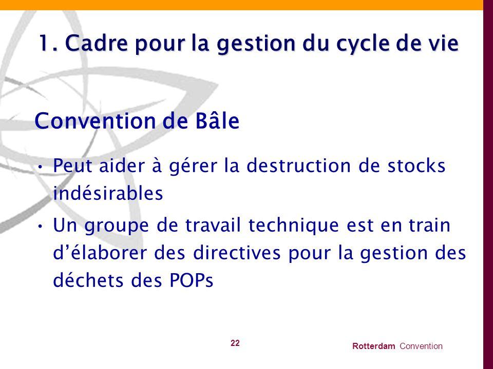 Rotterdam Convention 22 1. Cadre pour la gestion du cycle de vie Convention de Bâle Peut aider à gérer la destruction de stocks indésirables Un groupe