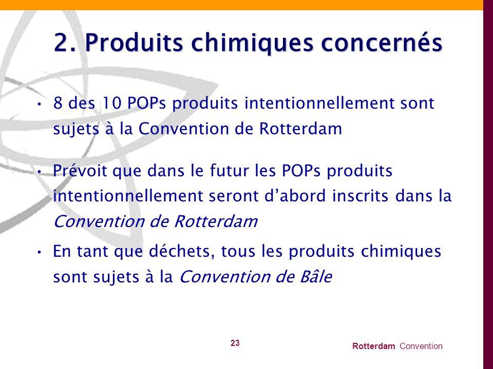 Rotterdam Convention 23 2. Produits chimiques concernés 8 des 10 POPs produits intentionnellement sont sujets à la Convention de Rotterdam Prévoit que