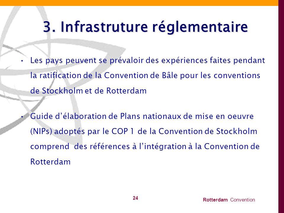 Rotterdam Convention 24 3. Infrastruture réglementaire Les pays peuvent se prévaloir des expériences faites pendant la ratification de la Convention d