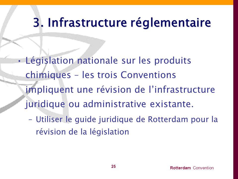 Rotterdam Convention 25 3. Infrastructure réglementaire Législation nationale sur les produits chimiques – les trois Conventions impliquent une révisi