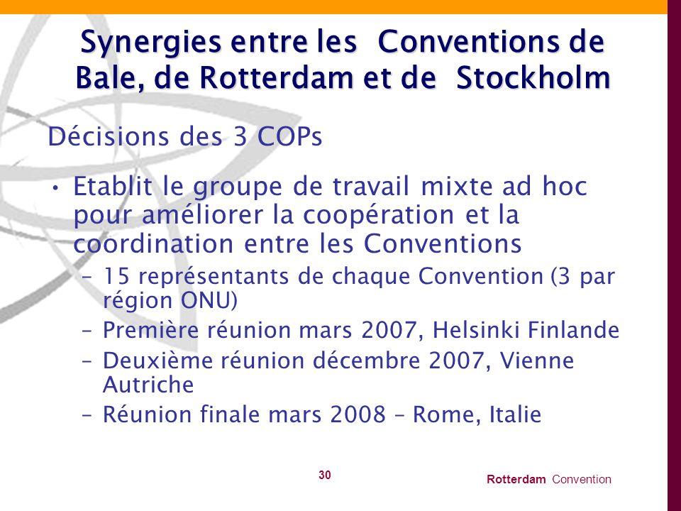 Rotterdam Convention 30 Synergies entre les Conventions de Bale, de Rotterdam et de Stockholm Décisions des 3 COPs Etablit le groupe de travail mixte