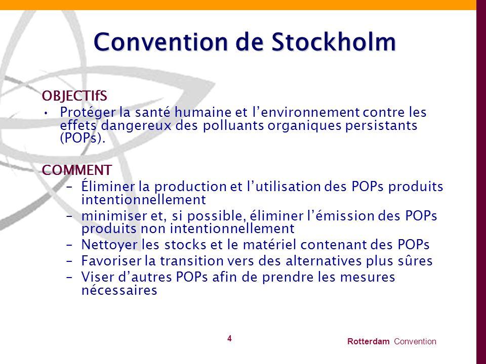 Rotterdam Convention 4 Convention de Stockholm OBJECTIfS Protéger la santé humaine et lenvironnement contre les effets dangereux des polluants organiq