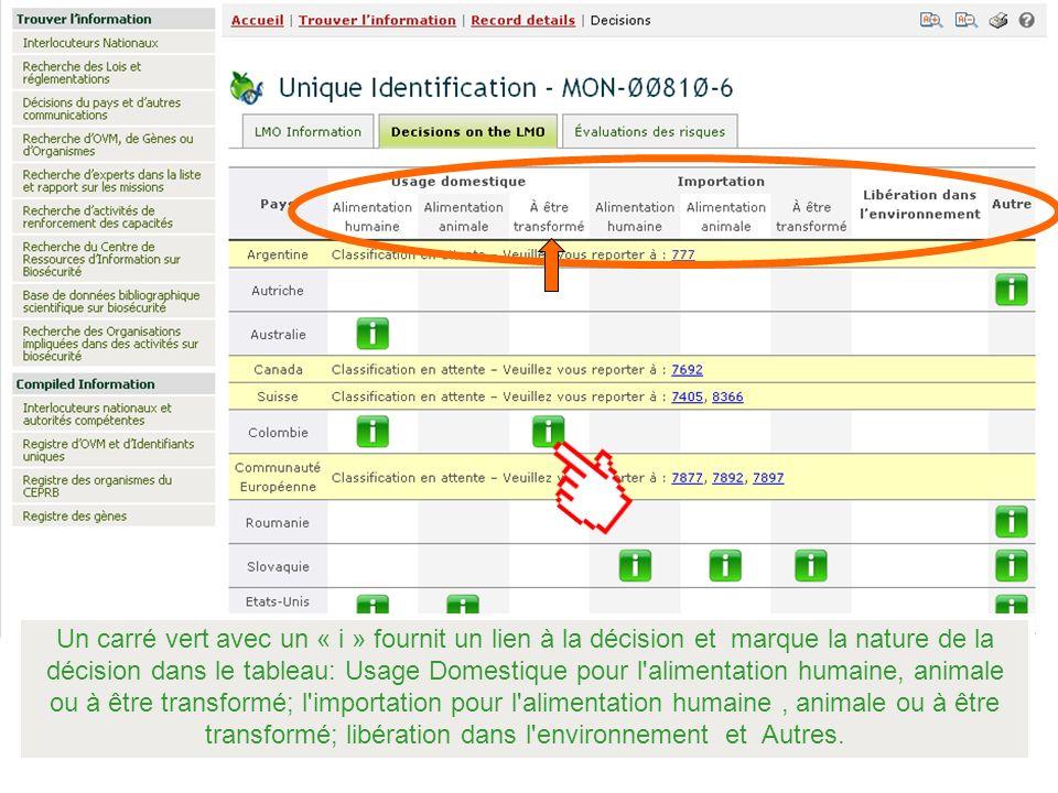 Un carré vert avec un « i » fournit un lien à la décision et marque la nature de la décision dans le tableau: Usage Domestique pour l'alimentation hum