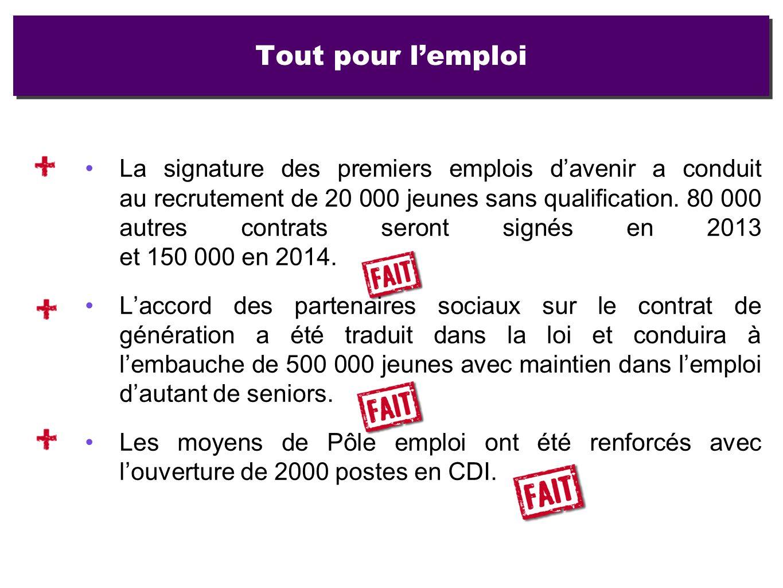 Tout pour lemploi La signature des premiers emplois davenir a conduit au recrutement de 20 000 jeunes sans qualification. 80 000 autres contrats seron