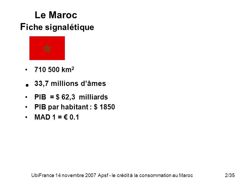 UbiFrance 14 novembre 2007 Apsf - le crédit à la consommation au Maroc2/35 Le Maroc F iche signalétique 710 500 km 2 33,7 millions dâmes PIB = $ 62,3