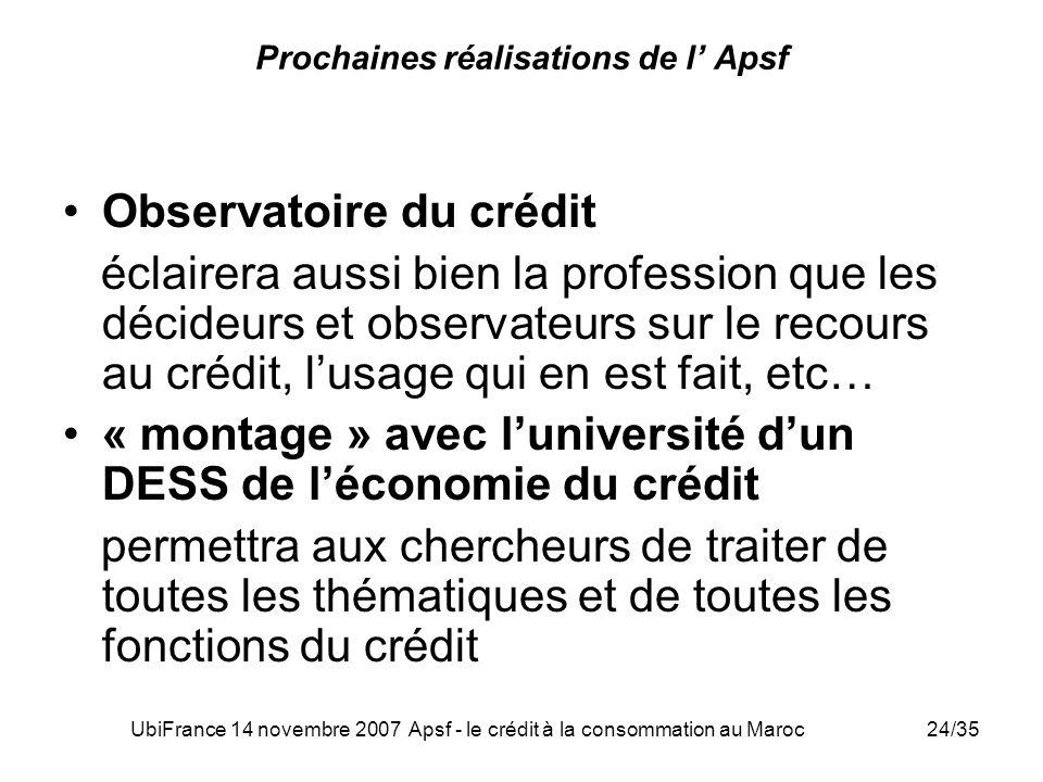 UbiFrance 14 novembre 2007 Apsf - le crédit à la consommation au Maroc24/35 Prochaines réalisations de l Apsf Observatoire du crédit éclairera aussi b