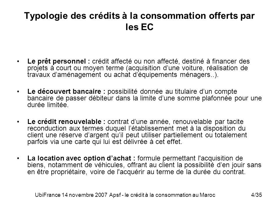 UbiFrance 14 novembre 2007 Apsf - le crédit à la consommation au Maroc4/35 Typologie des crédits à la consommation offerts par les EC Le prêt personne