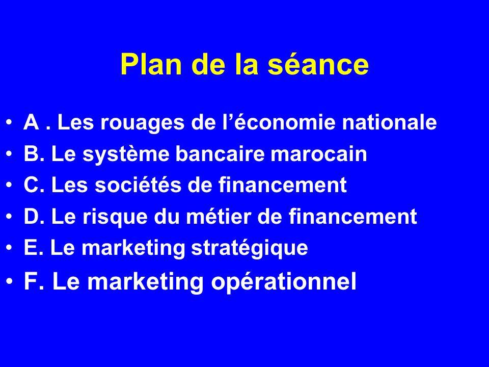 Plan de la séance A. Les rouages de léconomie nationale B. Le système bancaire marocain C. Les sociétés de financement D. Le risque du métier de finan