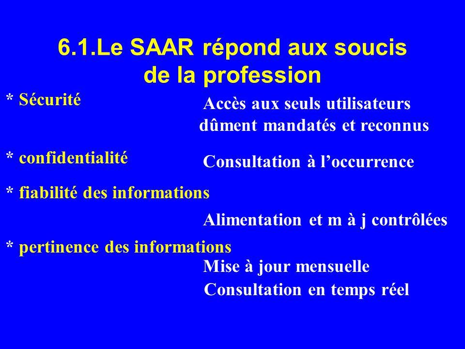 6.1.Le SAAR répond aux soucis de la profession * Sécurité Accès aux seuls utilisateurs dûment mandatés et reconnus * confidentialité Consultation à lo