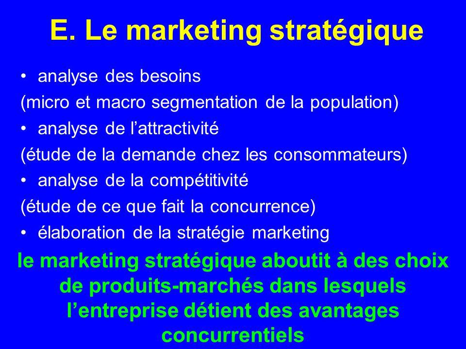 E. Le marketing stratégique analyse des besoins (micro et macro segmentation de la population) analyse de lattractivité (étude de la demande chez les