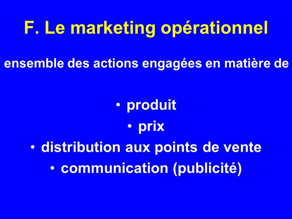 F. Le marketing opérationnel produit prix distribution aux points de vente communication (publicité) ensemble des actions engagées en matière de