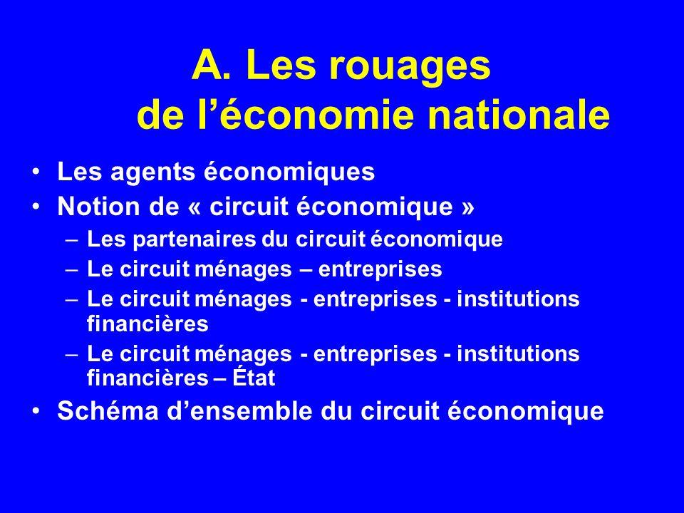 A. Les rouages de léconomie nationale Les agents économiques Notion de « circuit économique » –Les partenaires du circuit économique –Le circuit ménag