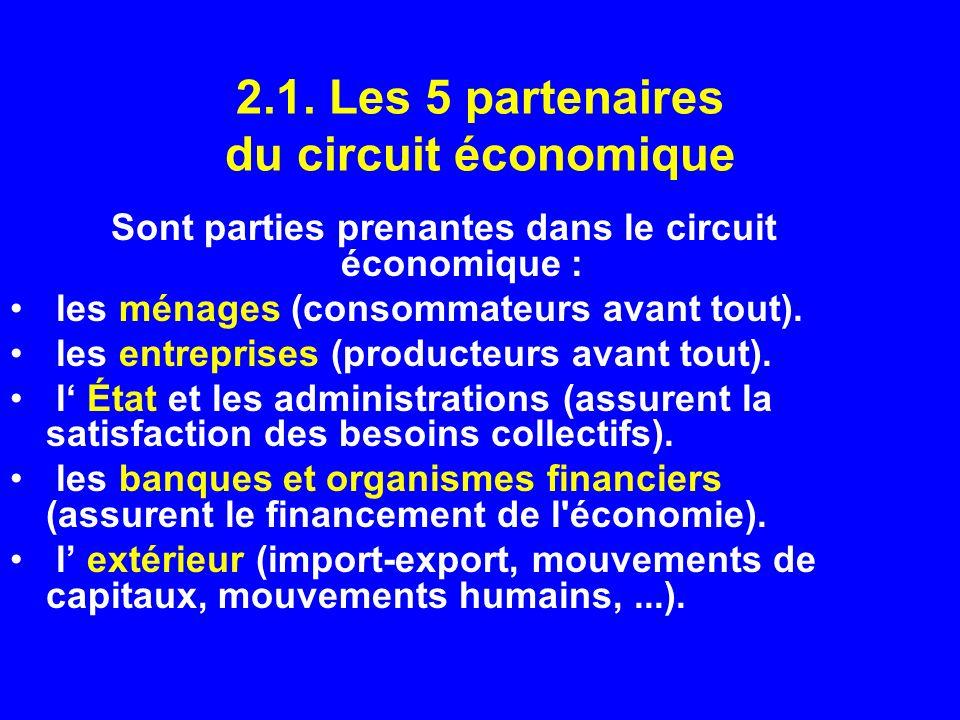 2.1. Les 5 partenaires du circuit économique Sont parties prenantes dans le circuit économique : les ménages (consommateurs avant tout). les entrepris