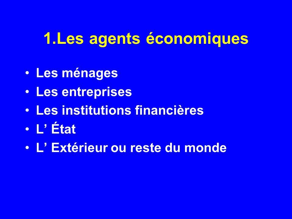 1.Les agents économiques Les ménages Les entreprises Les institutions financières L État L Extérieur ou reste du monde