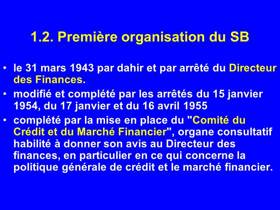 1.2. Première organisation du SB le 31 mars 1943 par dahir et par arrêté du Directeur des Finances. modifié et complété par les arrêtés du 15 janvier