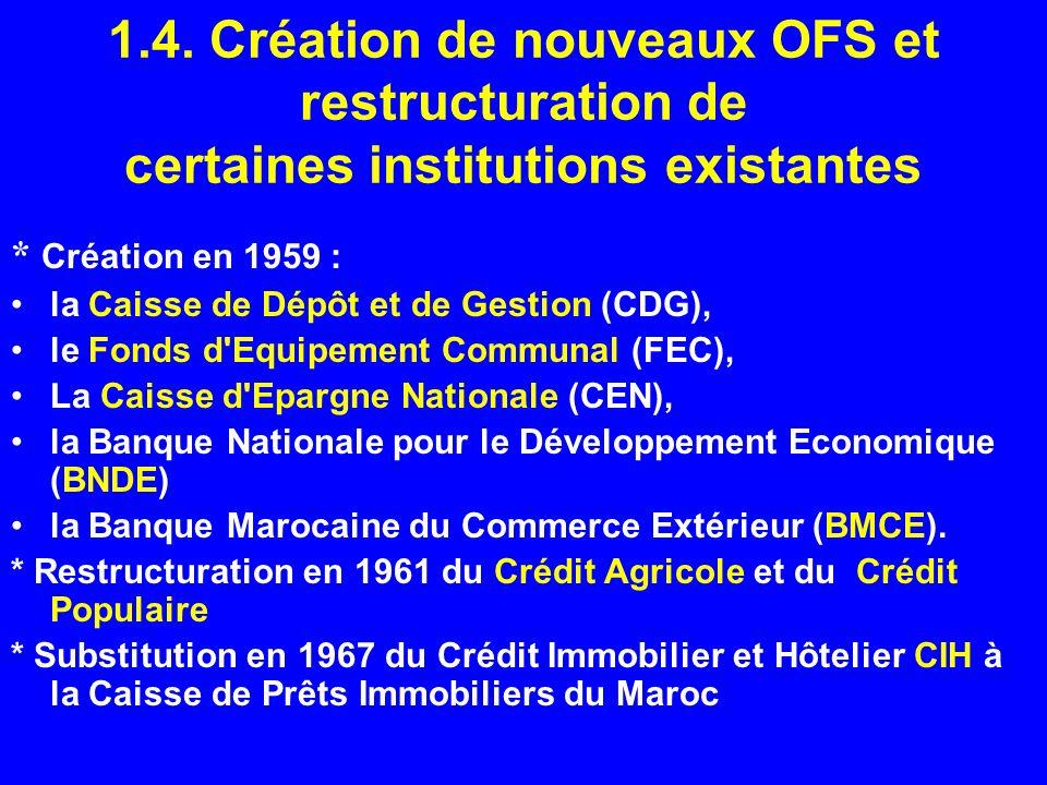 1.4. Création de nouveaux OFS et restructuration de certaines institutions existantes * Création en 1959 : la Caisse de Dépôt et de Gestion (CDG), le