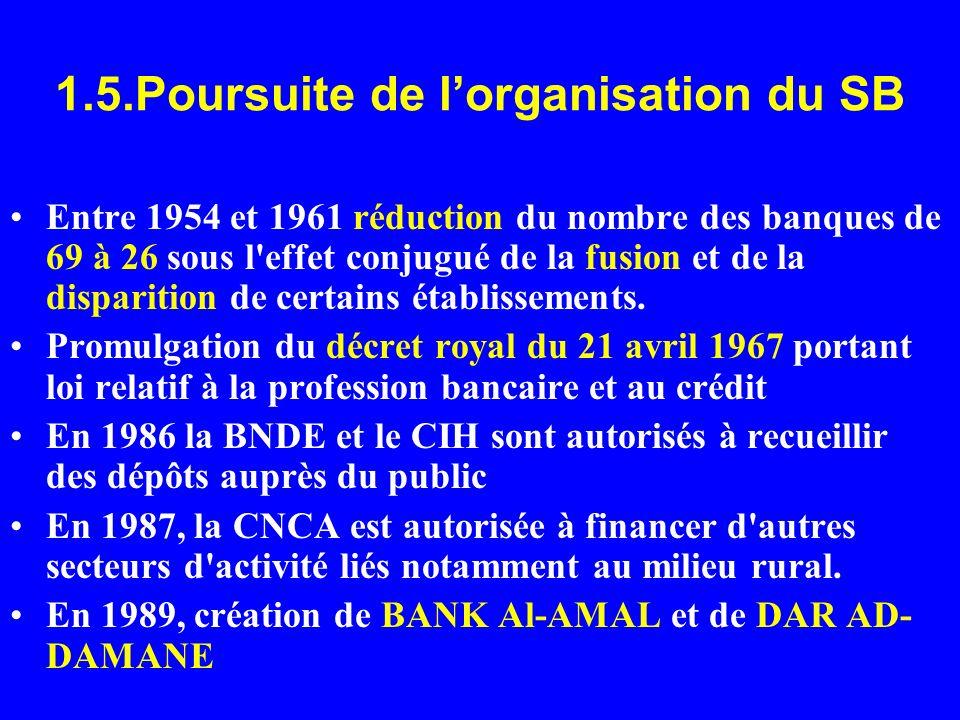 1.5.Poursuite de lorganisation du SB Entre 1954 et 1961 réduction du nombre des banques de 69 à 26 sous l'effet conjugué de la fusion et de la dispari