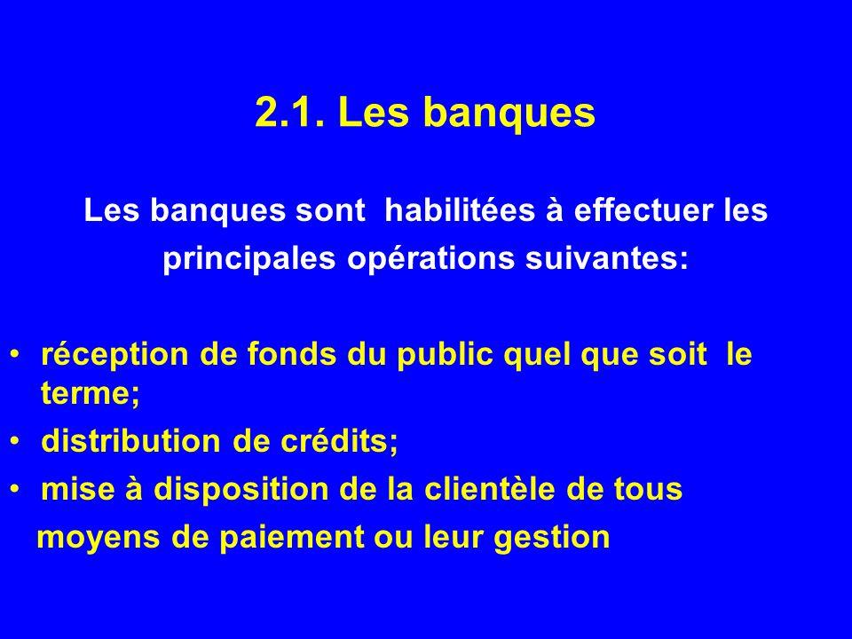 2.1. Les banques Les banques sont habilitées à effectuer les principales opérations suivantes: réception de fonds du public quel que soit le terme; di