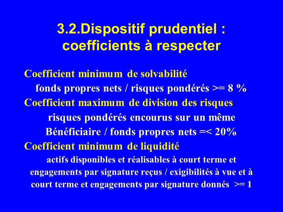 3.2.Dispositif prudentiel : coefficients à respecter Coefficient minimum de solvabilité fonds propres nets / risques pondérés >= 8 % Coefficient maxim