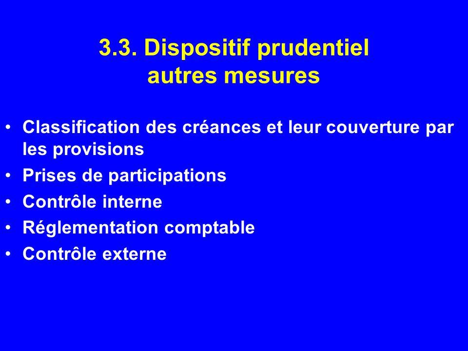 3.3. Dispositif prudentiel autres mesures Classification des créances et leur couverture par les provisions Prises de participations Contrôle interne