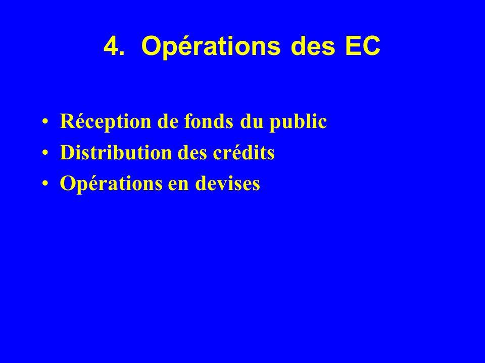 4. Opérations des EC Réception de fonds du public Distribution des crédits Opérations en devises