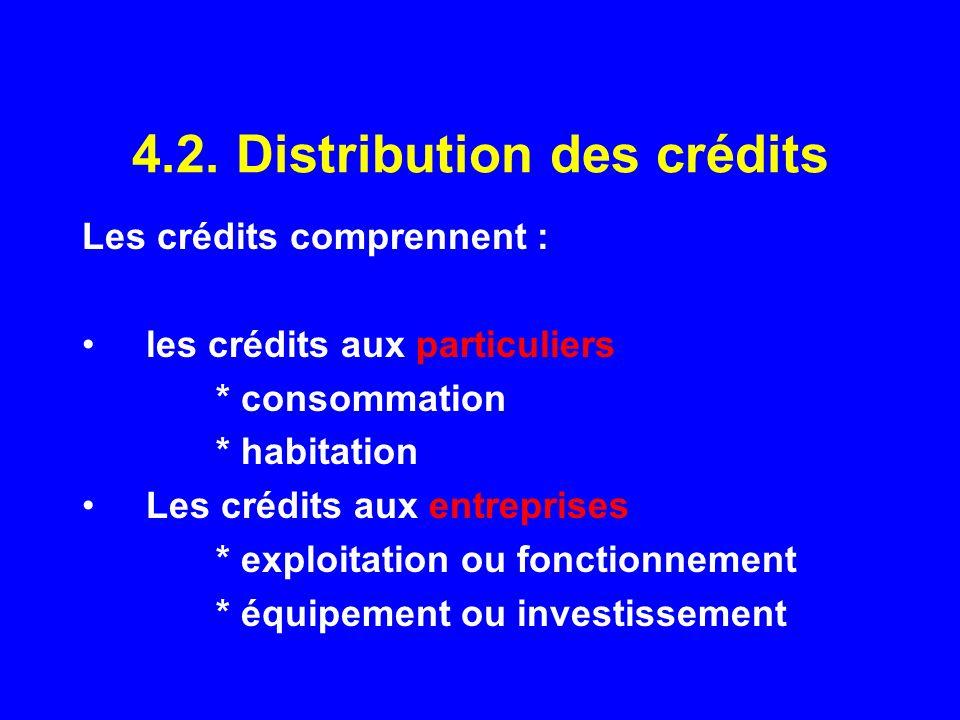 4.2. Distribution des crédits Les crédits comprennent : les crédits aux particuliers * consommation * habitation Les crédits aux entreprises * exploit