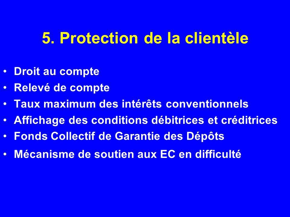 5. Protection de la clientèle Droit au compte Relevé de compte Taux maximum des intérêts conventionnels Affichage des conditions débitrices et créditr