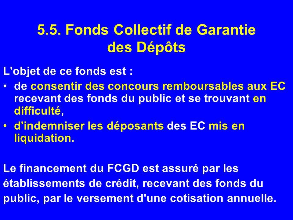 5.5. Fonds Collectif de Garantie des Dépôts L'objet de ce fonds est : de consentir des concours remboursables aux EC recevant des fonds du public et s