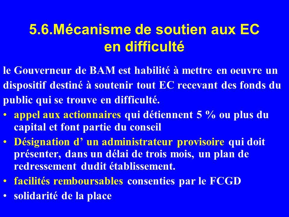 5.6.Mécanisme de soutien aux EC en difficulté le Gouverneur de BAM est habilité à mettre en oeuvre un dispositif destiné à soutenir tout EC recevant d