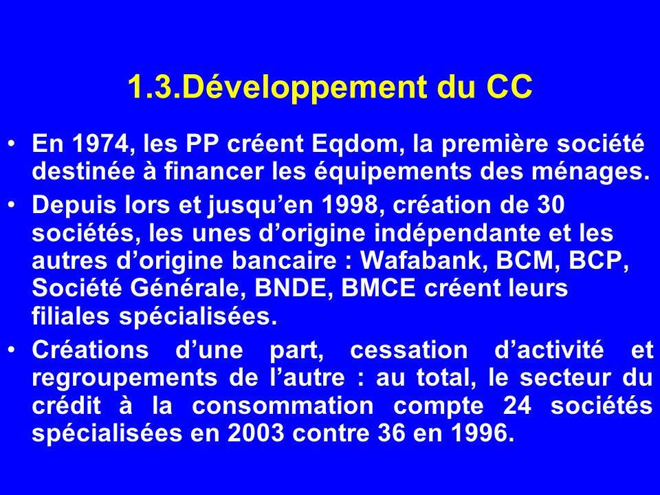 1.3.Développement du CC En 1974, les PP créent Eqdom, la première société destinée à financer les équipements des ménages. Depuis lors et jusquen 1998