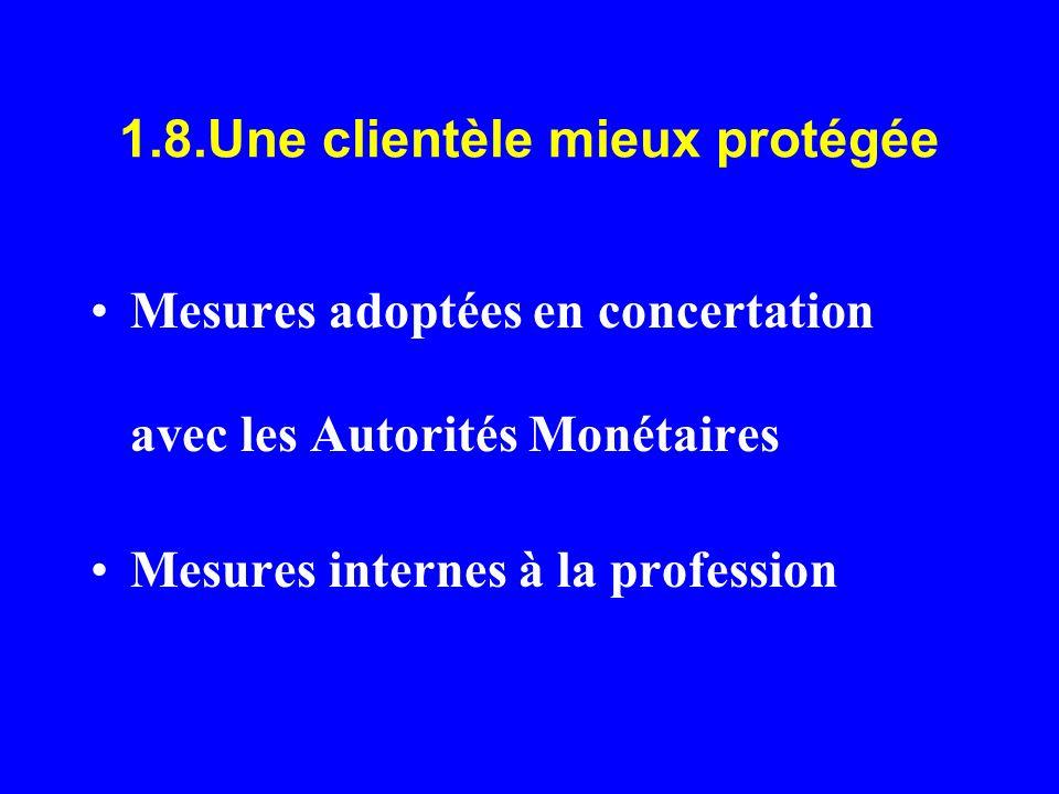 1.8.Une clientèle mieux protégée Mesures adoptées en concertation avec les Autorités Monétaires Mesures internes à la profession