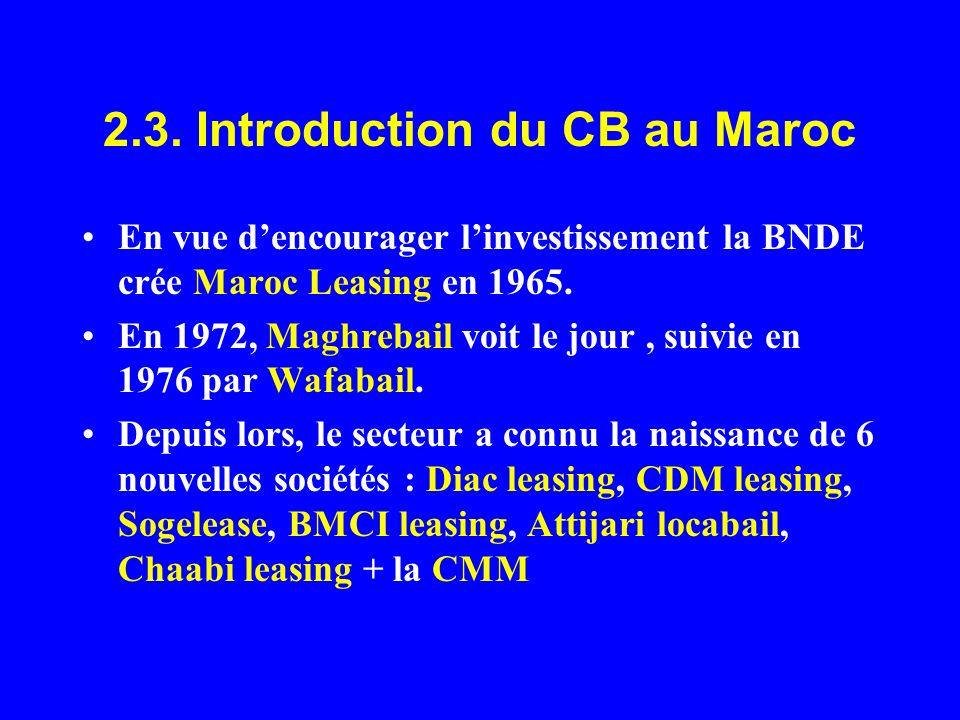 2.3. Introduction du CB au Maroc En vue dencourager linvestissement la BNDE crée Maroc Leasing en 1965. En 1972, Maghrebail voit le jour, suivie en 19