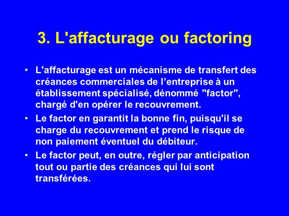 3. L'affacturage ou factoring L'affacturage est un mécanisme de transfert des créances commerciales de lentreprise à un établissement spécialisé, déno