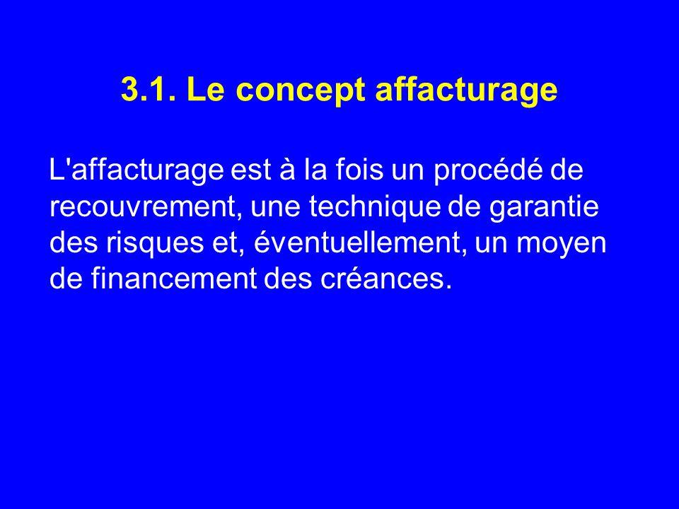 3.1. Le concept affacturage L'affacturage est à la fois un procédé de recouvrement, une technique de garantie des risques et, éventuellement, un moyen